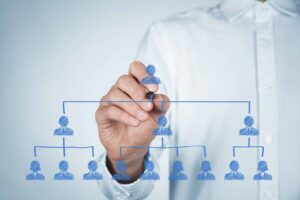 Developing a Leadership Program in an IT Company: Best Practices and Lessons